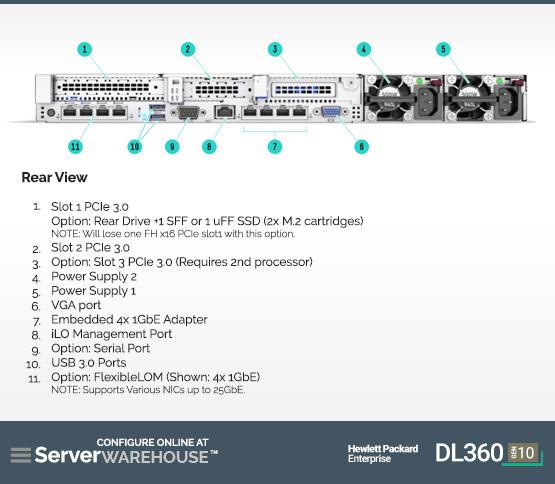 HPE ProLiant DL360 Gen10 Server HPE ProLiant Rack Servers