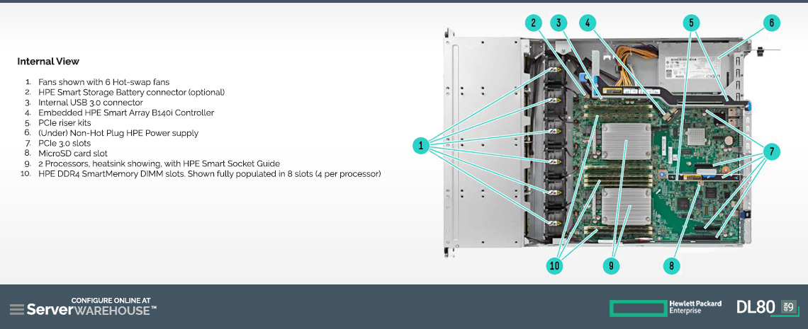 HPE ProLiant DL80 Generation 9 (Gen9) - Configure Online