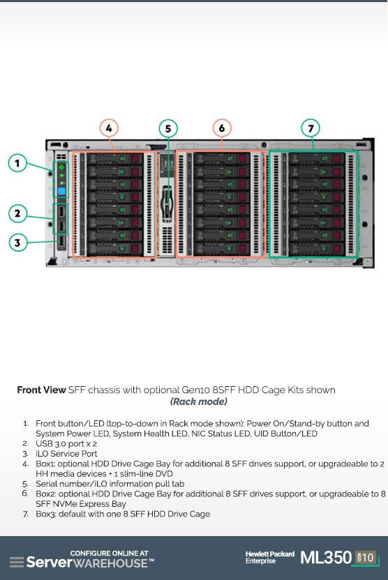 Configure HPE ProLiant ML350 Gen10 Server online
