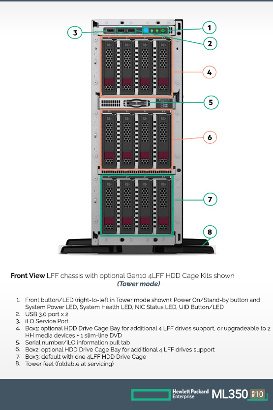 Configure HPE ProLiant ML350 Gen10 Server online